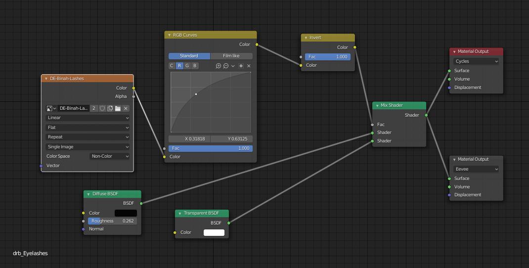blender shader editor eye lashes settings