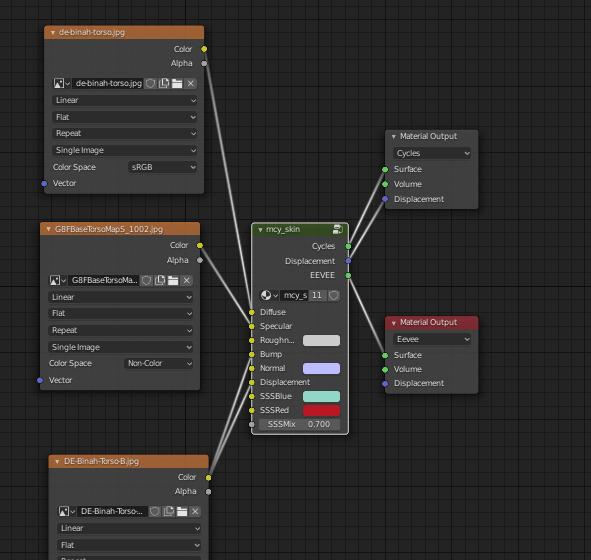 blender node editor skin texture appearance